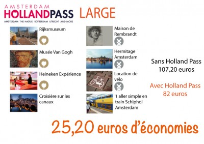 Visiter Amsterdam pas cher : Holland Pass Large