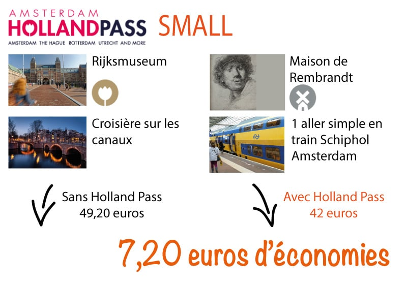 Visiter Amsterdam pas cher : Holland Pass Small