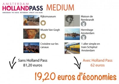 Visiter Amsterdam pas cher : Holland Pass Medium